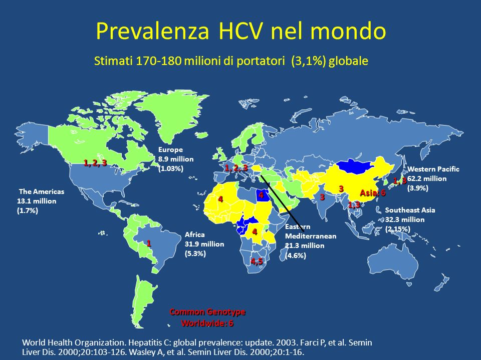 Prevalenza HCV nel mondo 1, 2, 3 1, 3 1,3 1 Worldwide: 6 3 4 4 4 4,5 Asia: 6 3 Europe 8.9 million (1.03%) The Americas 13.1 million (1.7%) Africa 31.9