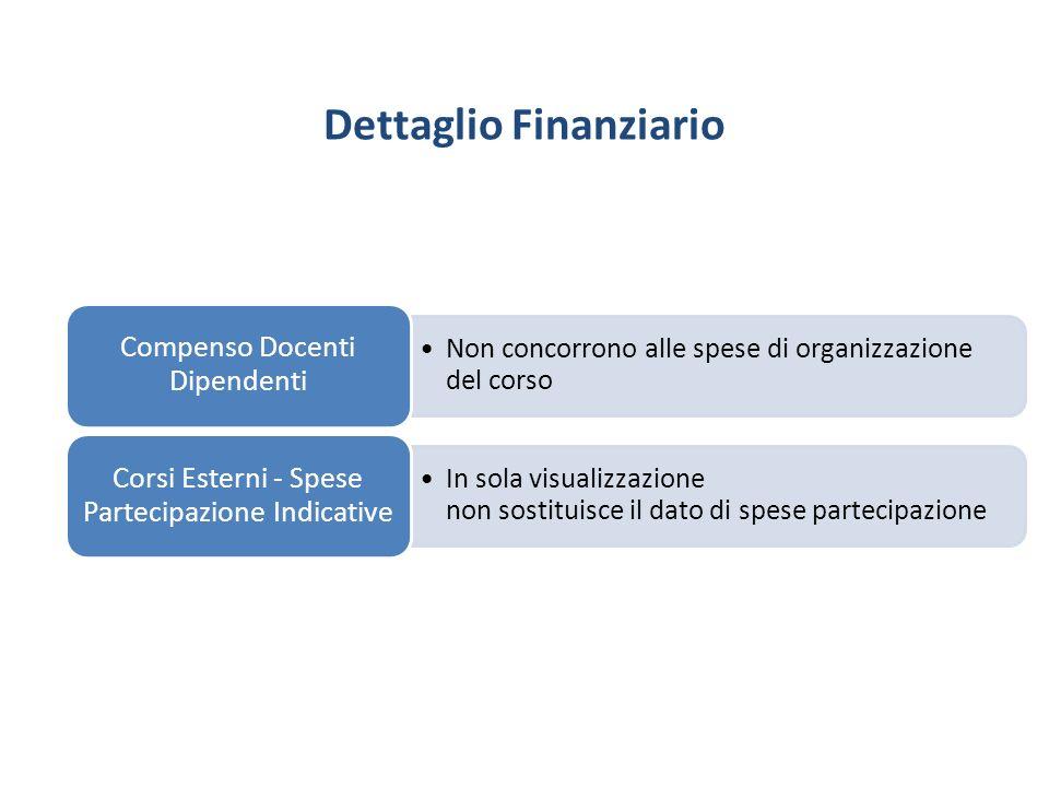 Non concorrono alle spese di organizzazione del corso Compenso Docenti Dipendenti In sola visualizzazione non sostituisce il dato di spese partecipazione Corsi Esterni - Spese Partecipazione Indicative Dettaglio Finanziario
