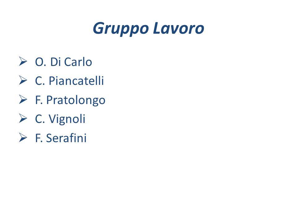 Gruppo Lavoro O. Di Carlo C. Piancatelli F. Pratolongo C. Vignoli F. Serafini