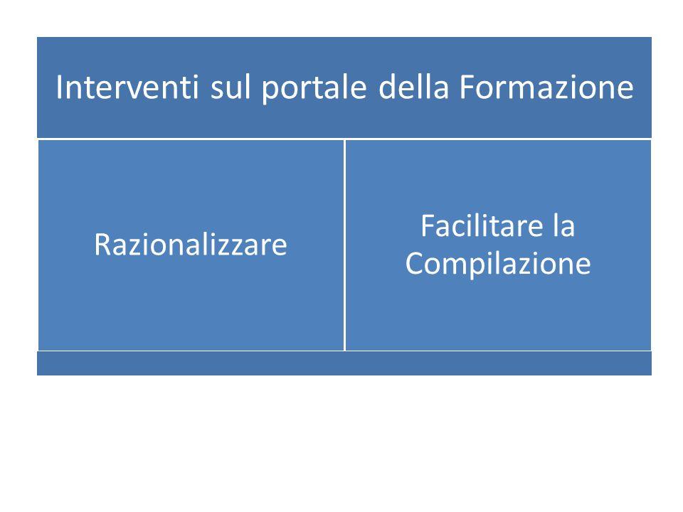 Interventi sul portale della Formazione Razionalizzare Facilitare la Compilazione