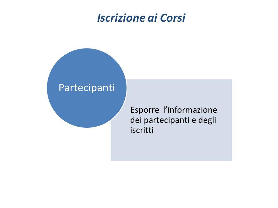 Esporre linformazione dei partecipanti e degli iscritti Partecipanti Iscrizione ai Corsi
