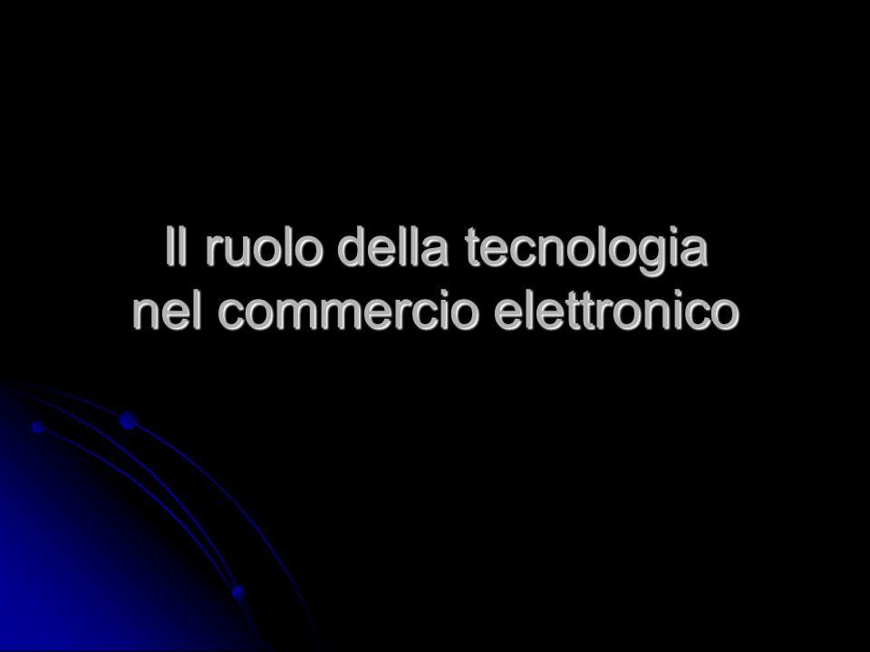 Il ruolo della tecnologia nel commercio elettronico