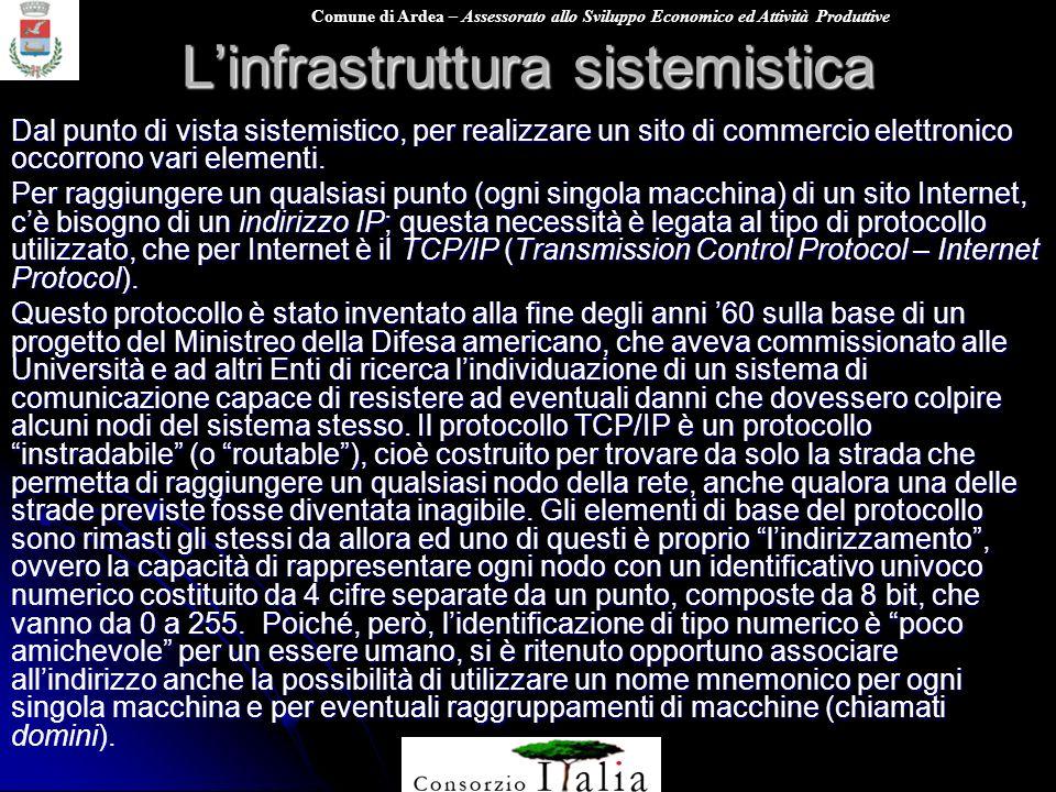 Comune di Ardea – Assessorato allo Sviluppo Economico ed Attività Produttive Linfrastruttura sistemistica Dal punto di vista sistemistico, per realizzare un sito di commercio elettronico occorrono vari elementi.