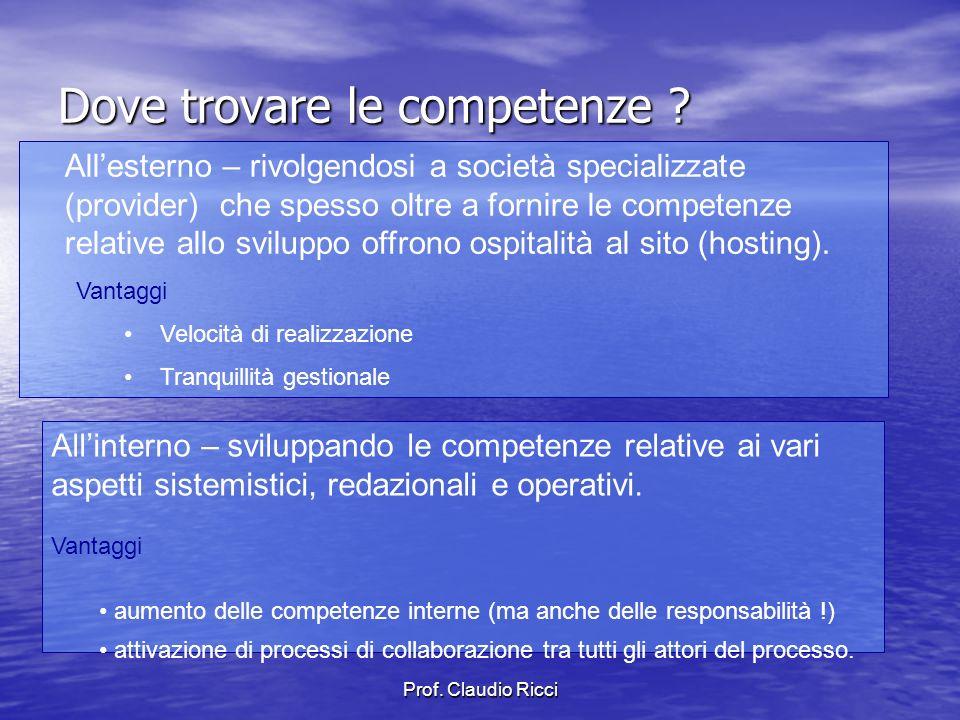 Prof. Claudio Ricci Dove trovare le competenze .