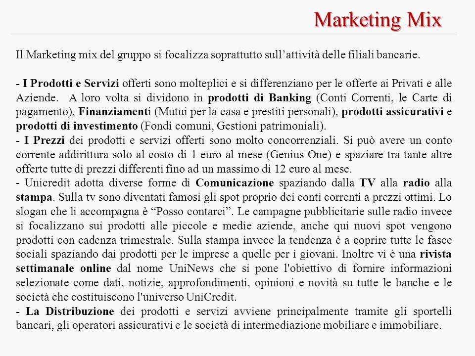 Marketing Mix Il Marketing mix del gruppo si focalizza soprattutto sullattività delle filiali bancarie. - I Prodotti e Servizi offerti sono molteplici