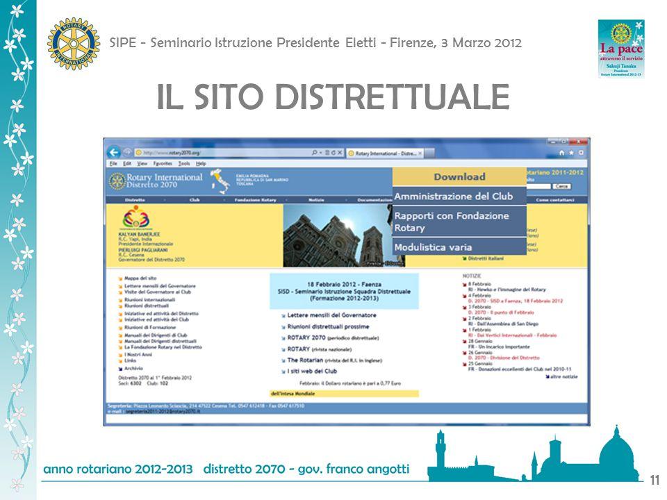 SIPE - Seminario Istruzione Presidente Eletti - Firenze, 3 Marzo 2012 11 IL SITO DISTRETTUALE
