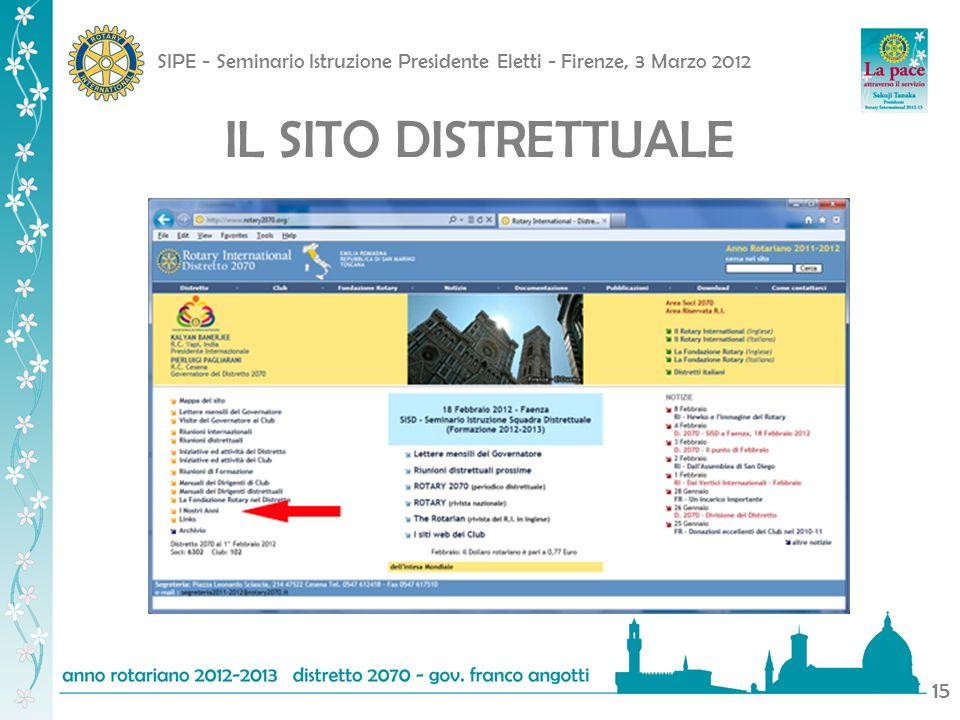 SIPE - Seminario Istruzione Presidente Eletti - Firenze, 3 Marzo 2012 15 IL SITO DISTRETTUALE