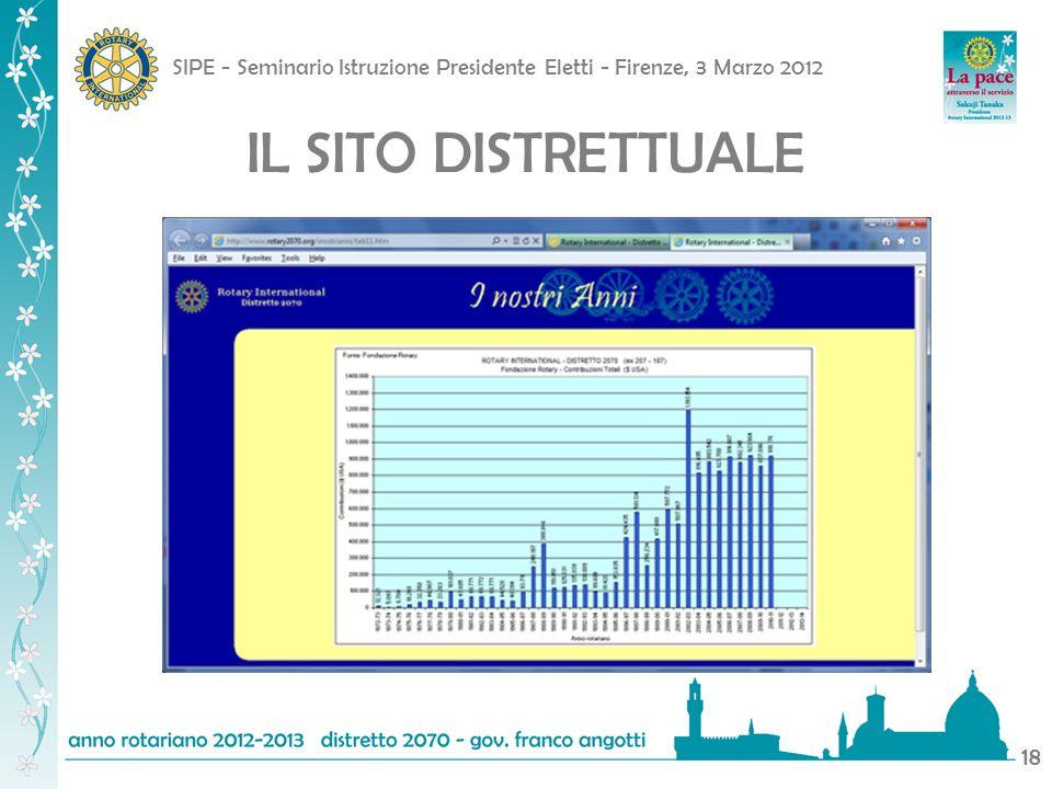 SIPE - Seminario Istruzione Presidente Eletti - Firenze, 3 Marzo 2012 18 IL SITO DISTRETTUALE