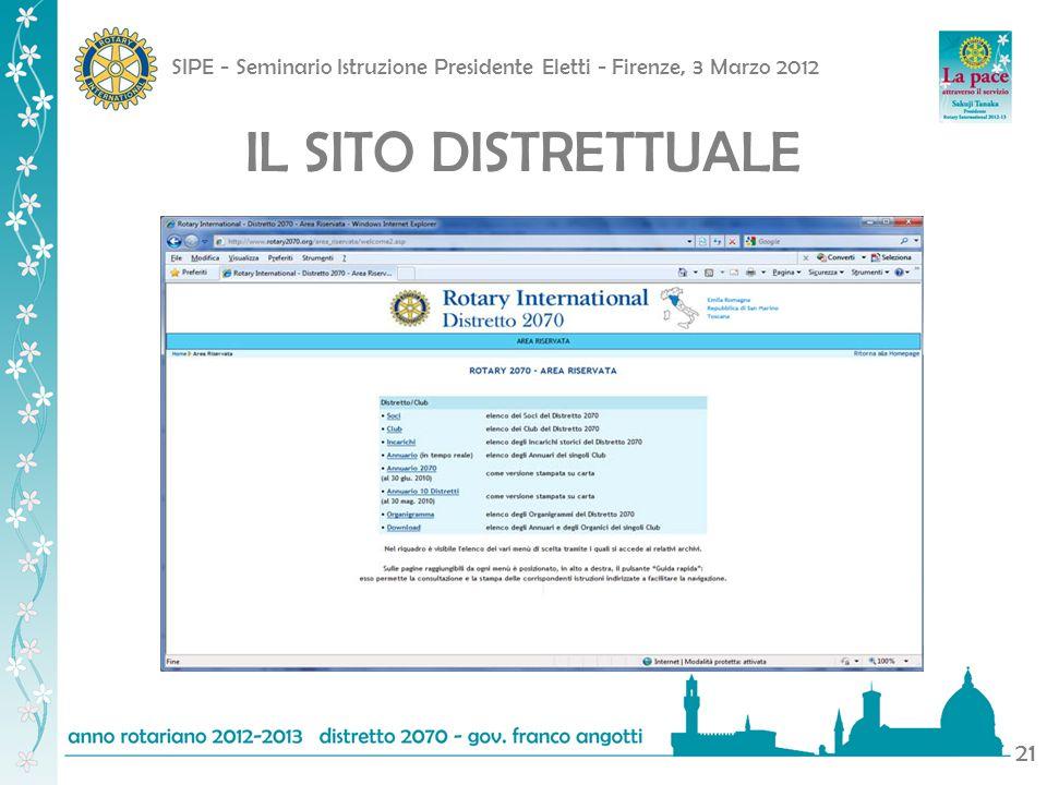 SIPE - Seminario Istruzione Presidente Eletti - Firenze, 3 Marzo 2012 21 IL SITO DISTRETTUALE