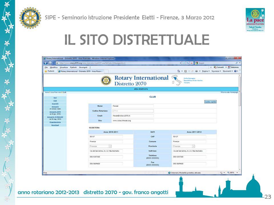 SIPE - Seminario Istruzione Presidente Eletti - Firenze, 3 Marzo 2012 23 IL SITO DISTRETTUALE