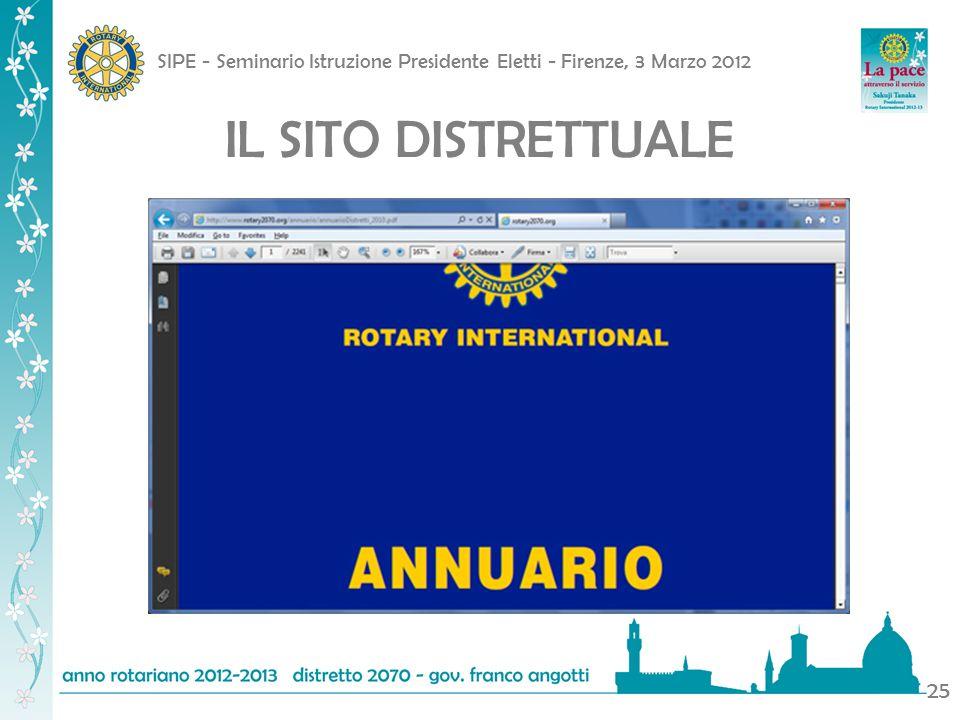 SIPE - Seminario Istruzione Presidente Eletti - Firenze, 3 Marzo 2012 25 IL SITO DISTRETTUALE