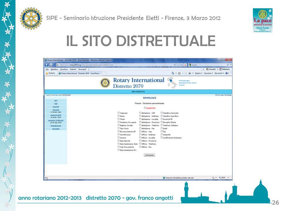 SIPE - Seminario Istruzione Presidente Eletti - Firenze, 3 Marzo 2012 26 IL SITO DISTRETTUALE