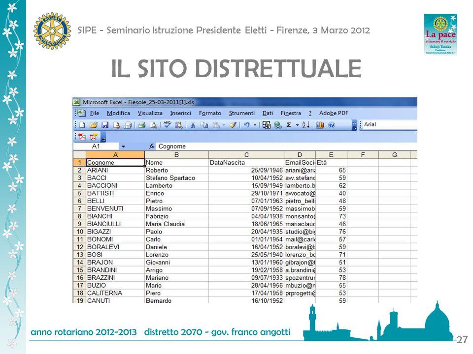 SIPE - Seminario Istruzione Presidente Eletti - Firenze, 3 Marzo 2012 27 IL SITO DISTRETTUALE