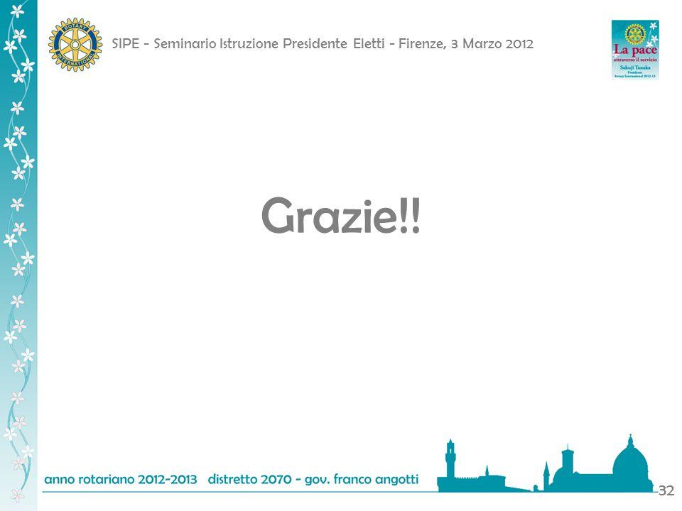 SIPE - Seminario Istruzione Presidente Eletti - Firenze, 3 Marzo 2012 32 Grazie!!