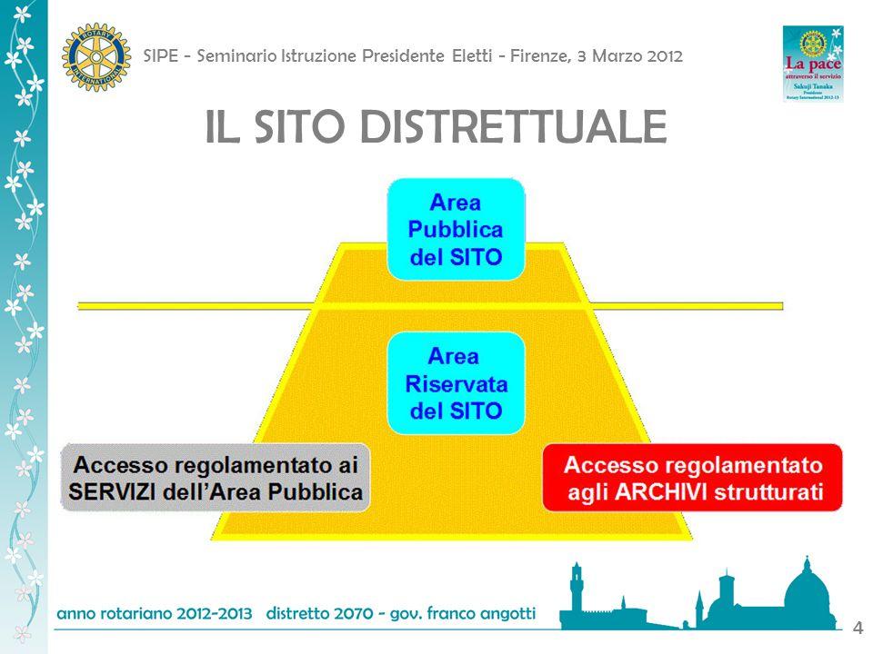 SIPE - Seminario Istruzione Presidente Eletti - Firenze, 3 Marzo 2012 4 IL SITO DISTRETTUALE