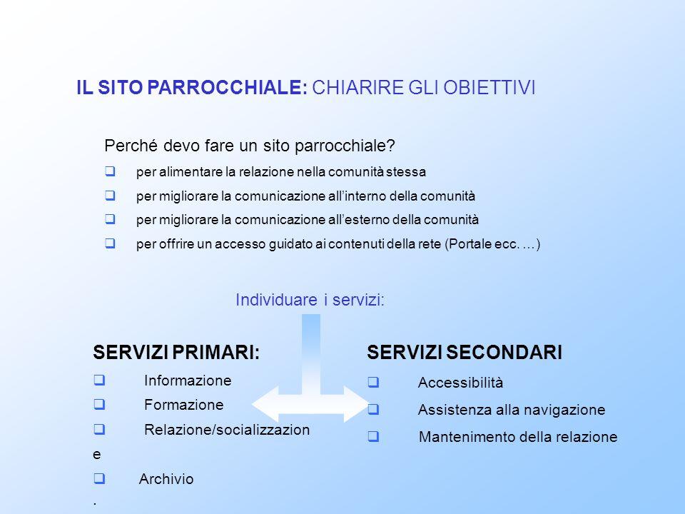 SERVIZI PRIMARI: Informazione Formazione Relazione/socializzazion e Archivio.