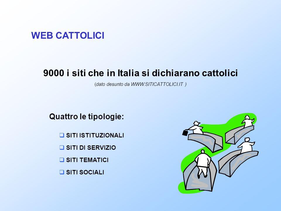 Quattro le tipologie: SITI ISTITUZIONALI SITI DI SERVIZIO SITI TEMATICI SITI SOCIALI WEB CATTOLICI 9000 i siti che in Italia si dichiarano cattolici (dato desunto da WWW.SITICATTOLICI.IT )