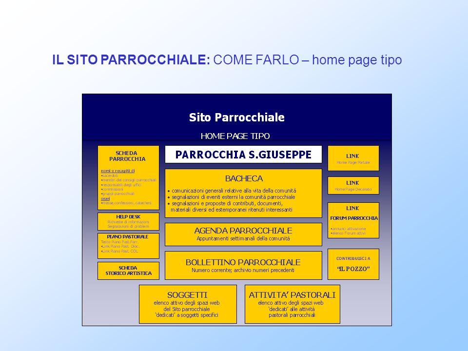IL SITO PARROCCHIALE: COME FARLO – home page tipo