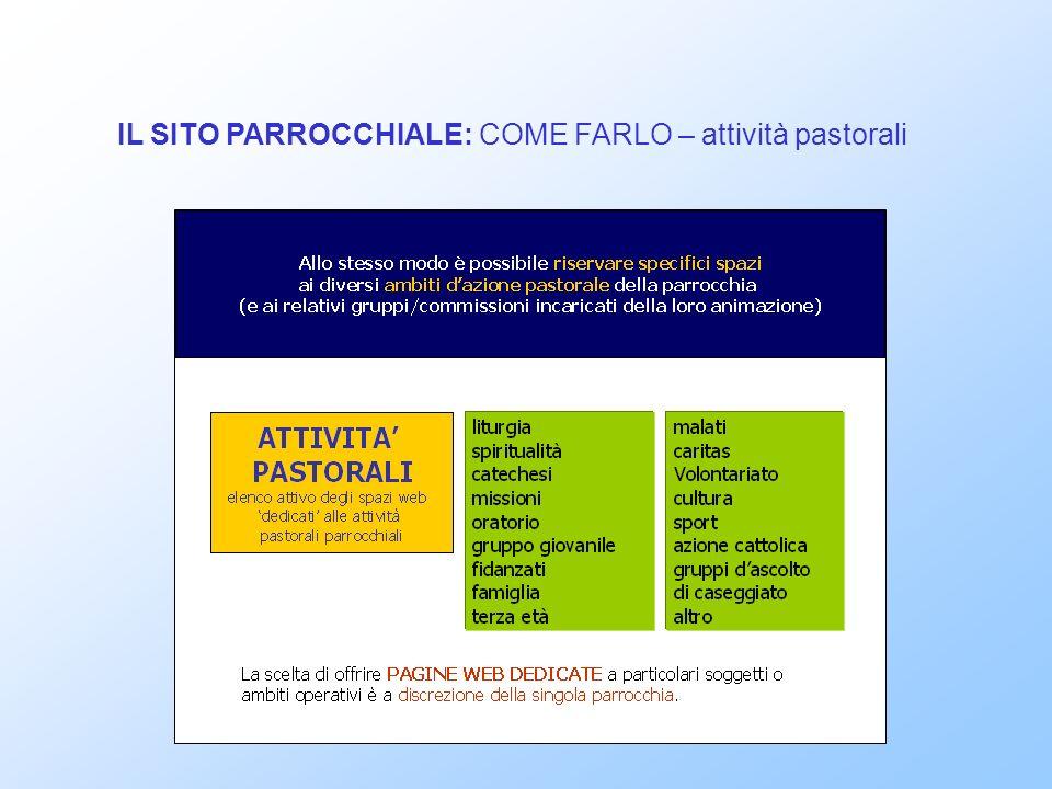 IL SITO PARROCCHIALE: COME FARLO – attività pastorali