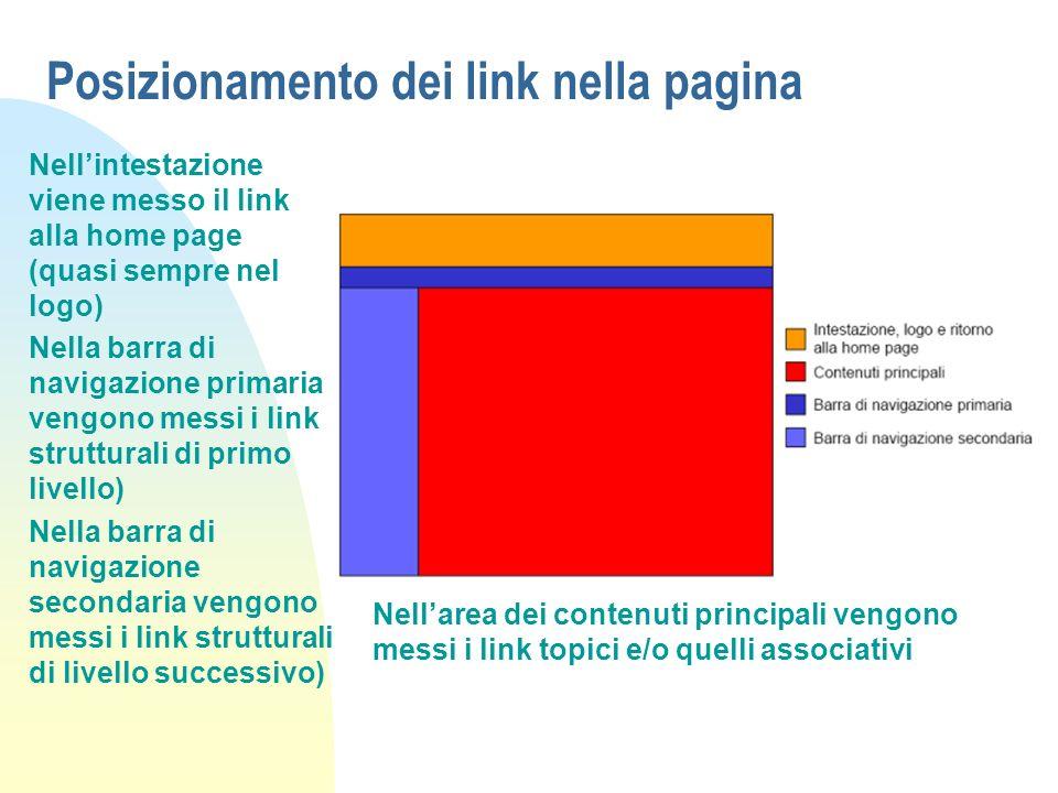 Posizionamento dei link nella pagina Nellintestazione viene messo il link alla home page (quasi sempre nel logo) Nella barra di navigazione primaria v