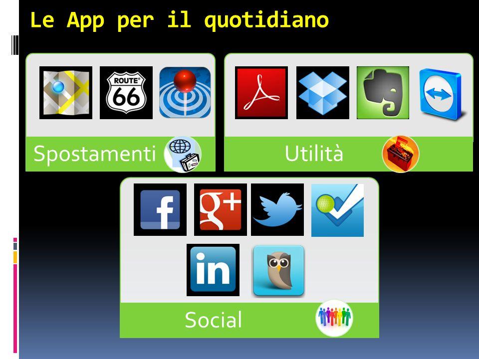 Le App per il quotidiano Spostamenti Utilità Social
