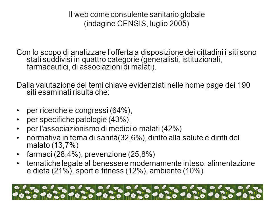 Il web come consulente sanitario globale (indagine CENSIS, luglio 2005) Con lo scopo di analizzare lofferta a disposizione dei cittadini i siti sono stati suddivisi in quattro categorie (generalisti, istituzionali, farmaceutici, di associazioni di malati).