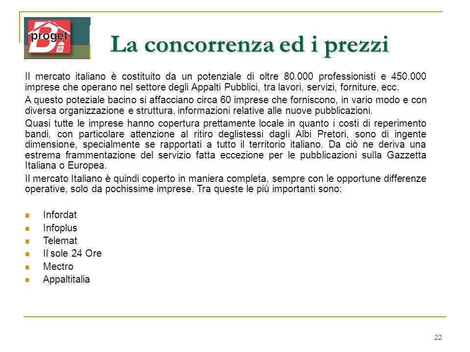 22 La concorrenza ed i prezzi Il mercato italiano è costituito da un potenziale di oltre 80.000 professionisti e 450.000 imprese che operano nel setto