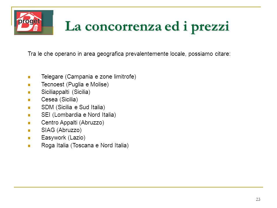 23 La concorrenza ed i prezzi Tra le che operano in area geografica prevalentemente locale, possiamo citare: Telegare (Campania e zone limitrofe) Tecn