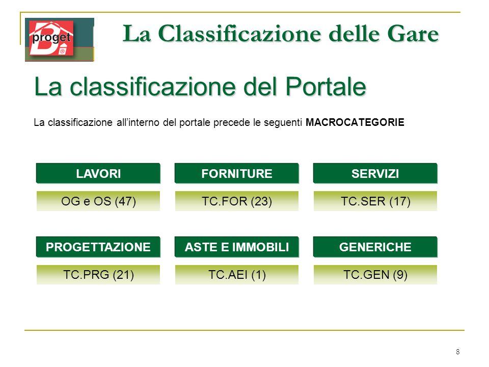 8 La Classificazione delle Gare La classificazione del Portale La classificazione allinterno del portale precede le seguenti MACROCATEGORIE LAVORIFORN