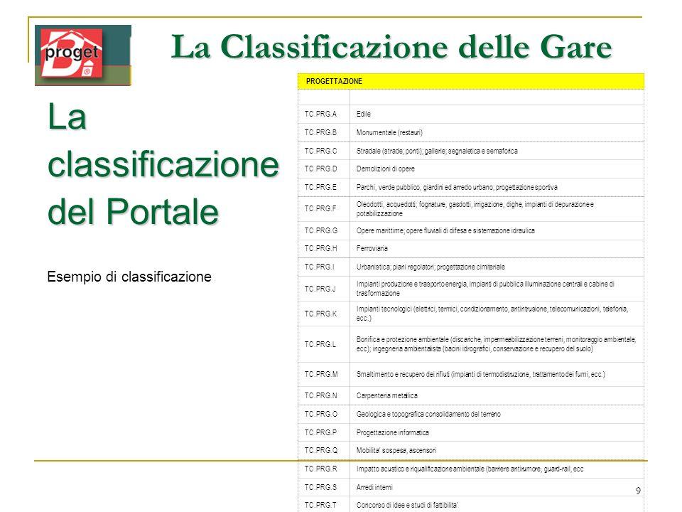 9 La Classificazione delle Gare Laclassificazione del Portale Esempio di classificazione PROGETTAZIONE TC.PRG.AEdile TC.PRG.BMonumentale (restauri) TC