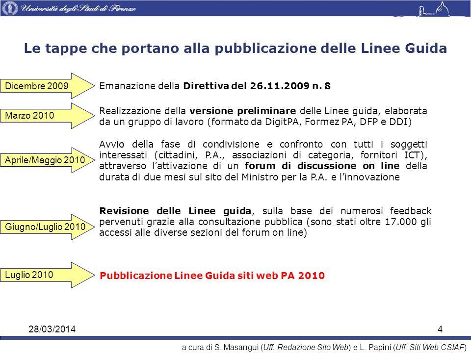 28/03/20144 Le tappe che portano alla pubblicazione delle Linee Guida Dicembre 2009 Emanazione della Direttiva del 26.11.2009 n.