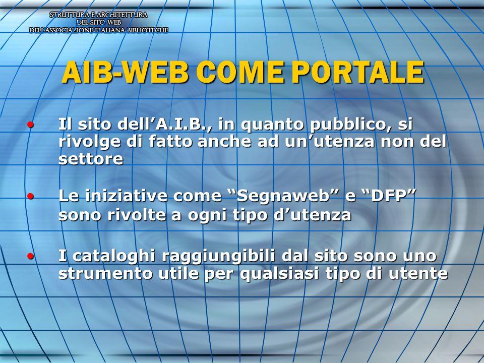 AIB-WEB COME PORTALE Il sito dellA.I.B., in quanto pubblico, si rivolge di fatto anche ad unutenza non del settoreIl sito dellA.I.B., in quanto pubblico, si rivolge di fatto anche ad unutenza non del settore Le iniziative come Segnaweb e DFP sono rivolte a ogni tipo dutenzaLe iniziative come Segnaweb e DFP sono rivolte a ogni tipo dutenza I cataloghi raggiungibili dal sito sono uno strumento utile per qualsiasi tipo di utenteI cataloghi raggiungibili dal sito sono uno strumento utile per qualsiasi tipo di utente