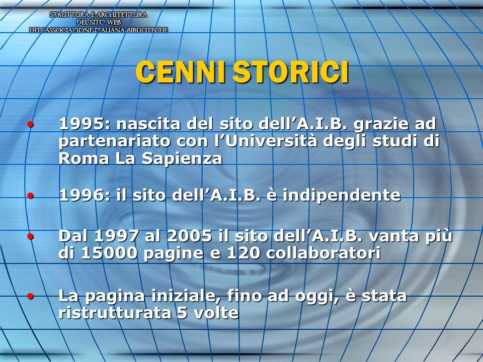 CENNI STORICI 1995: nascita del sito dellA.I.B. grazie ad partenariato con lUniversità degli studi di Roma La Sapienza1995: nascita del sito dellA.I.B