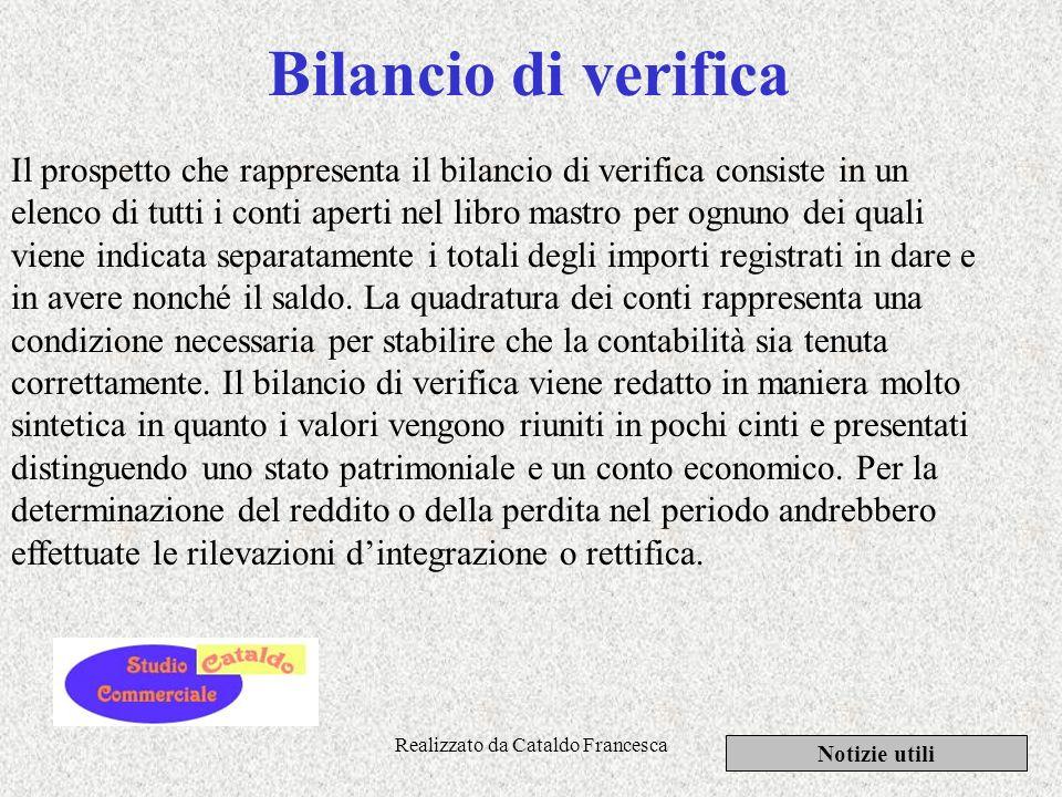 Realizzato da Cataldo Francesca Redazione del bilancio Notizie utili Lapplicazione di una corretta contabilità si effettua con la redazione di un bila