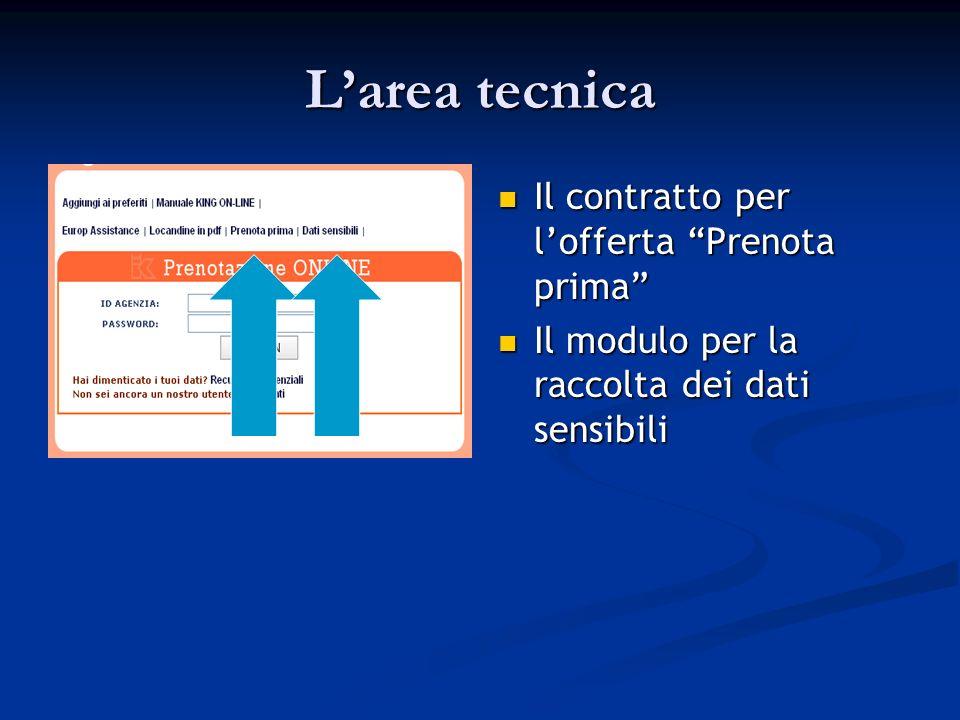 Larea tecnica Il contratto per lofferta Prenota prima Il modulo per la raccolta dei dati sensibili
