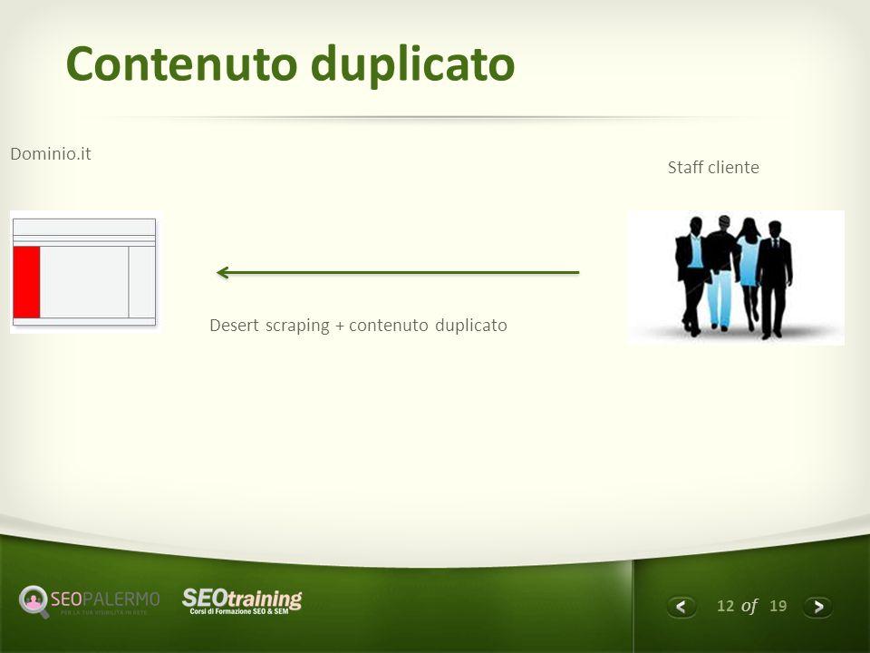 12 of 19 Contenuto duplicato Dominio.it Staff cliente Desert scraping + contenuto duplicato