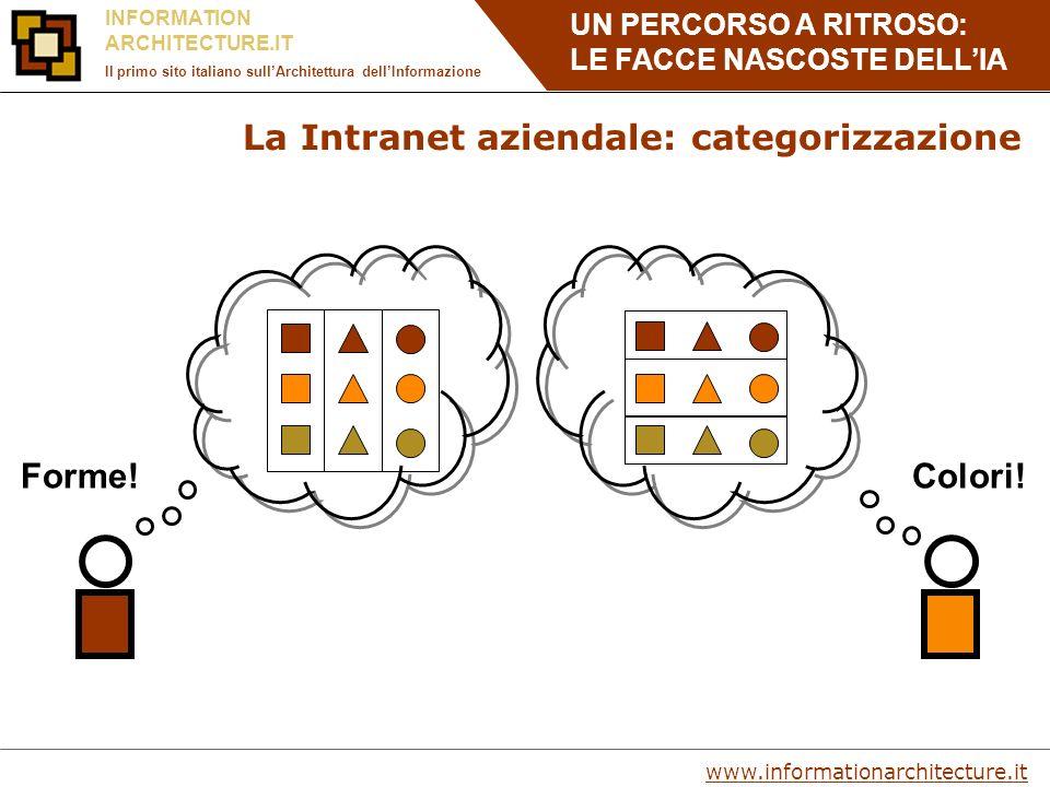 UN PERCORSO A RITROSO: LE FACCE NASCOSTE DELLIA www.informationarchitecture.it INFORMATION ARCHITECTURE.IT Il primo sito italiano sullArchitettura dellInformazione Forme!Colori.