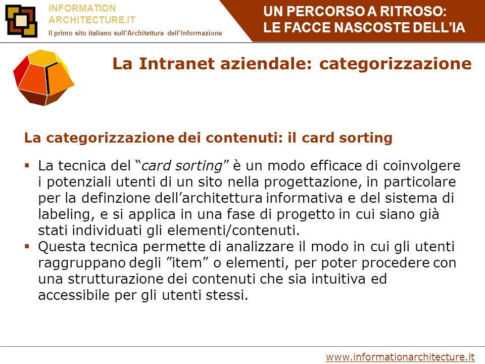 UN PERCORSO A RITROSO: LE FACCE NASCOSTE DELLIA www.informationarchitecture.it INFORMATION ARCHITECTURE.IT Il primo sito italiano sullArchitettura dellInformazione La Intranet aziendale: categorizzazione La categorizzazione dei contenuti: il card sorting La tecnica del card sorting è un modo efficace di coinvolgere i potenziali utenti di un sito nella progettazione, in particolare per la definzione dellarchitettura informativa e del sistema di labeling, e si applica in una fase di progetto in cui siano già stati individuati gli elementi/contenuti.