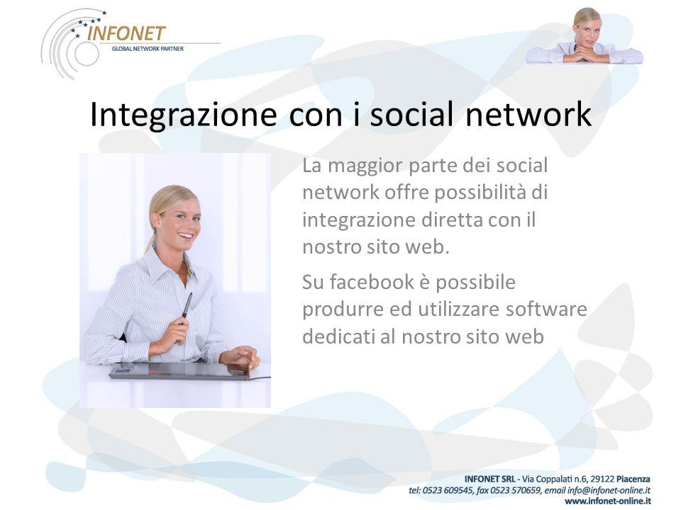 Integrazione con i social network La maggior parte dei social network offre possibilità di integrazione diretta con il nostro sito web.