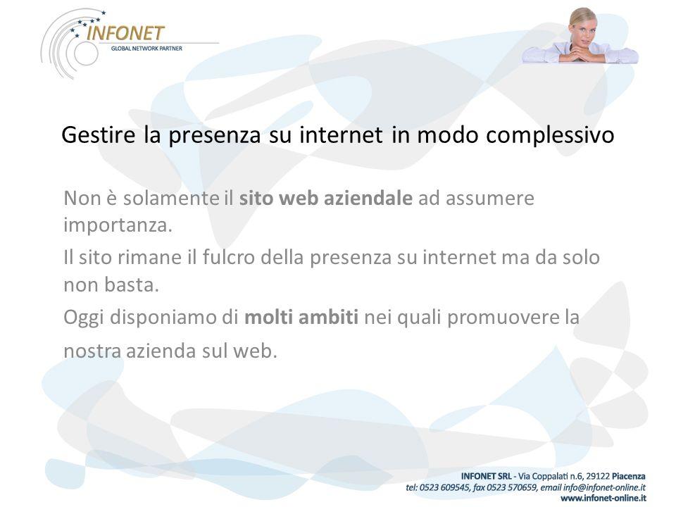 Gestire la presenza su internet in modo complessivo Non è solamente il sito web aziendale ad assumere importanza.
