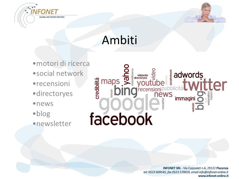 Ambiti motori di ricerca social network recensioni directoryes news blog newsletter