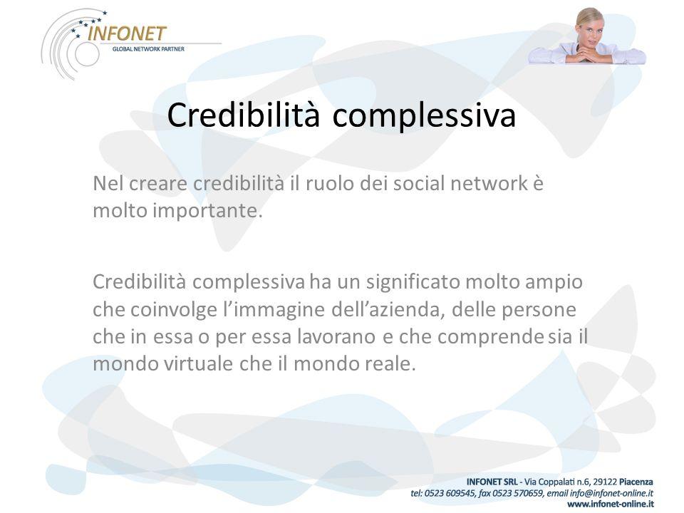 Credibilità complessiva Nel creare credibilità il ruolo dei social network è molto importante.