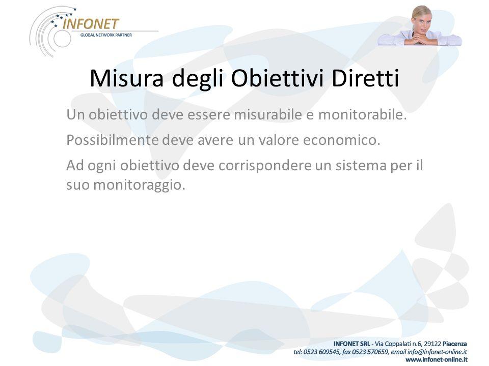 Misura degli Obiettivi Diretti Un obiettivo deve essere misurabile e monitorabile.