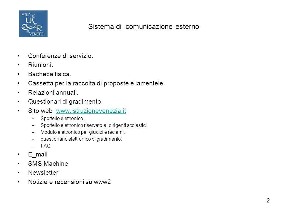 Sistema di comunicazione esterno Conferenze di servizio.