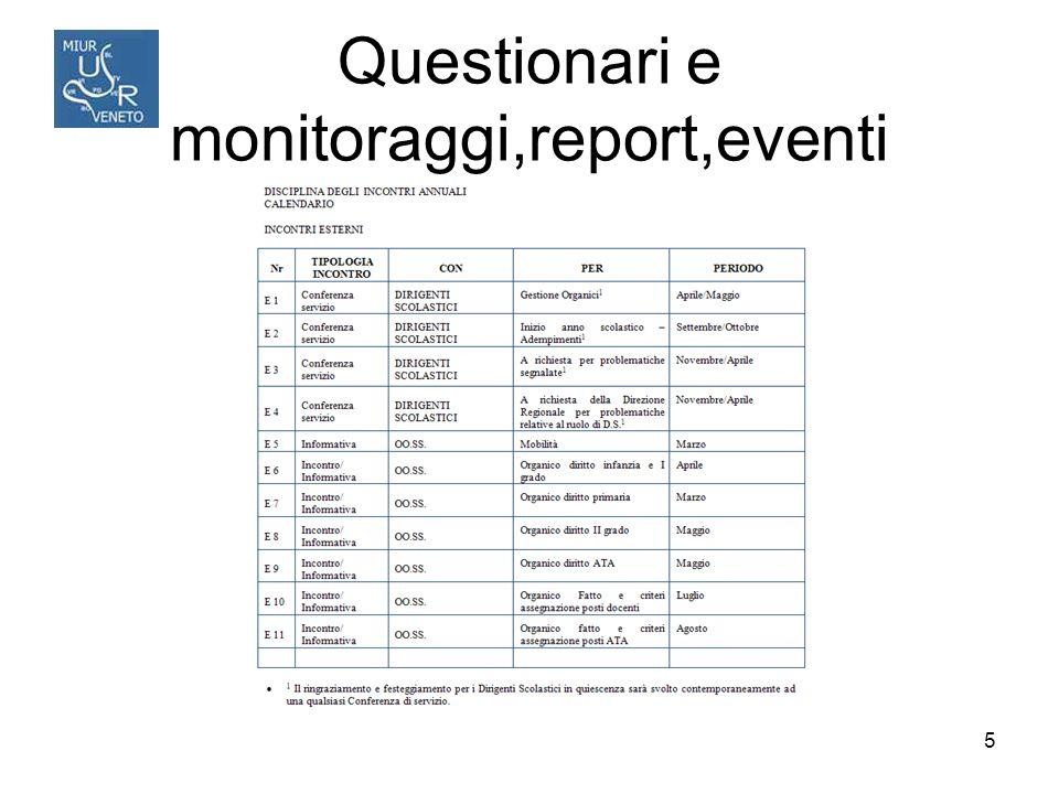 Questionari e monitoraggi,report,eventi 5