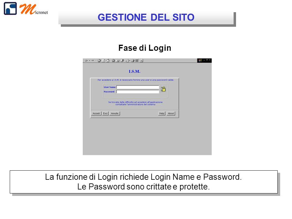 GESTIONE DEL SITO La funzione di Login richiede Login Name e Password. Le Password sono crittate e protette. Fase di Login