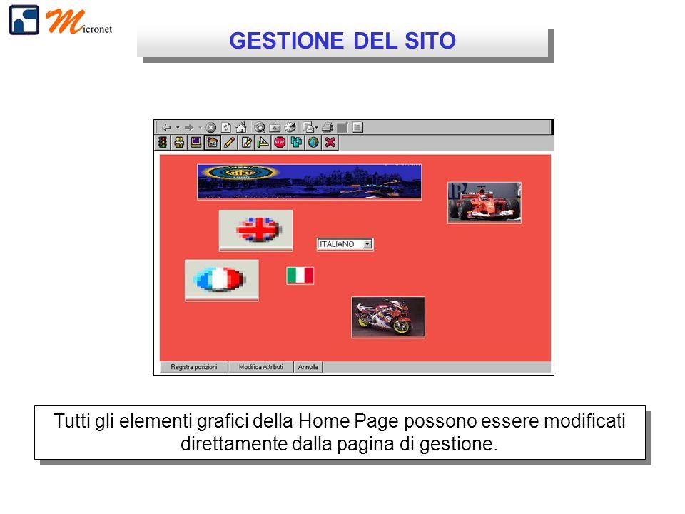 GESTIONE DEL SITO Tutti gli elementi grafici della Home Page possono essere modificati direttamente dalla pagina di gestione.