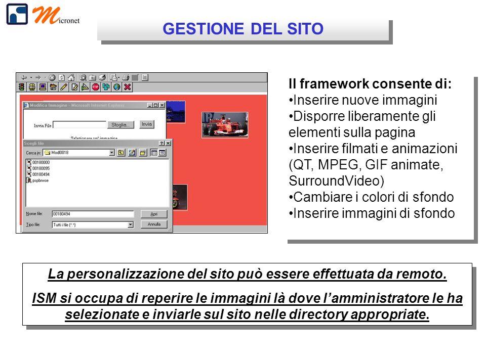 GESTIONE DEL SITO Il framework consente di: Inserire nuove immagini Disporre liberamente gli elementi sulla pagina Inserire filmati e animazioni (QT,
