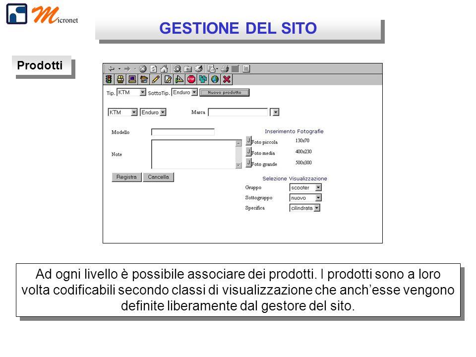 GESTIONE DEL SITO Prodotti Ad ogni livello è possibile associare dei prodotti. I prodotti sono a loro volta codificabili secondo classi di visualizzaz