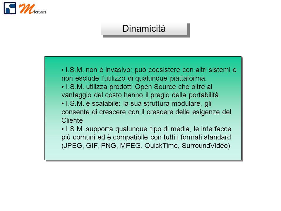 Dinamicità I.S.M. non è invasivo: può coesistere con altri sistemi e non esclude lutilizzo di qualunque piattaforma. I.S.M. utilizza prodotti Open Sou